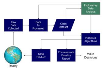 process_v1.png