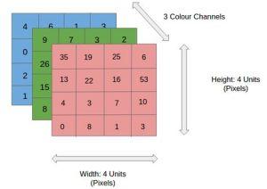 color-channels