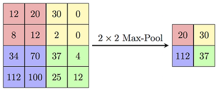 Maxpool